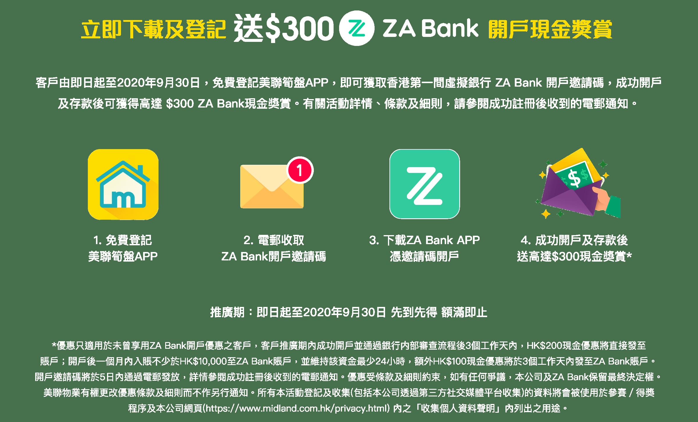 ZA Bank Details