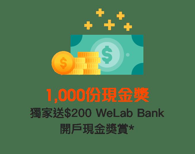 Welab Lending